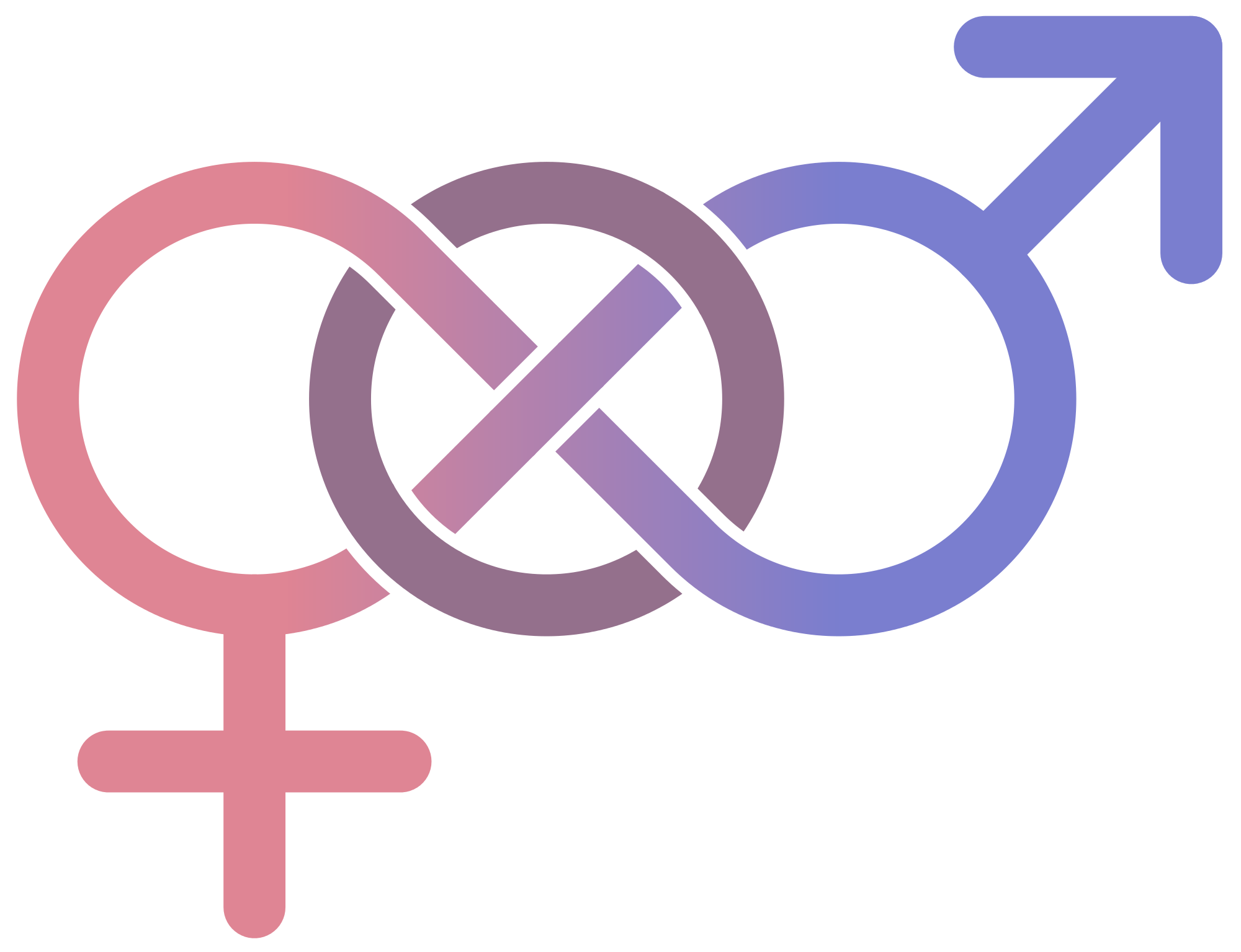 Sexual-Orientation-Vs.-Gender-Identity
