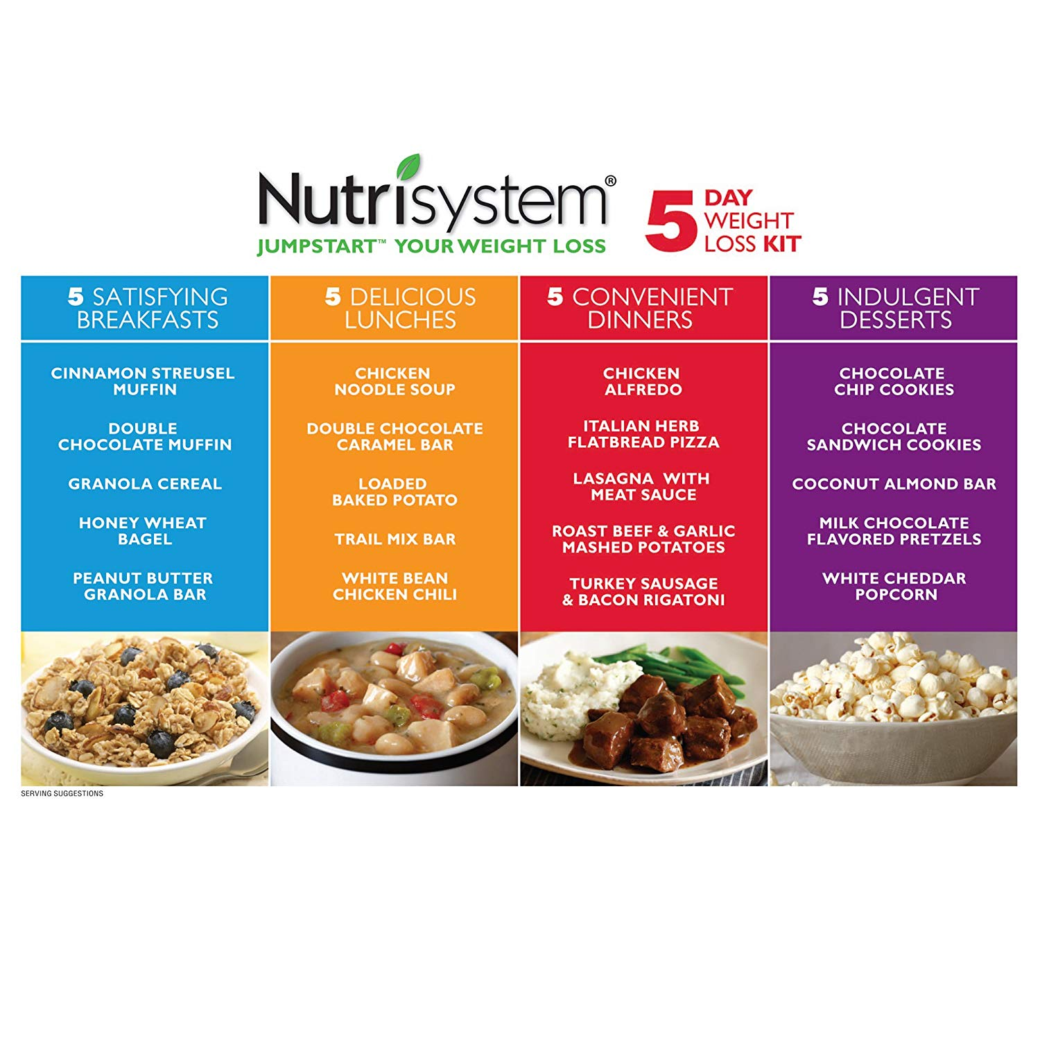 What-Nutrisystem-Is-Composed-Of-And-How-Does-It-Work